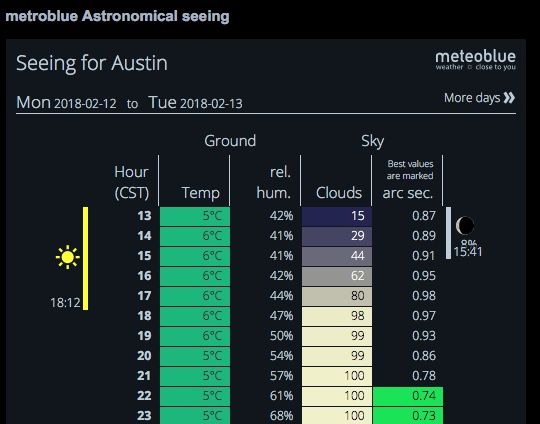 Astronomical seeing widget @ not so bad Astrophotography