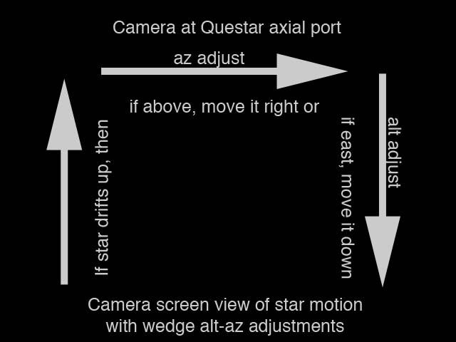 Fc3s drift alignment using webcam